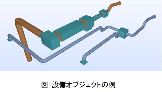 設備オブジェクトの例